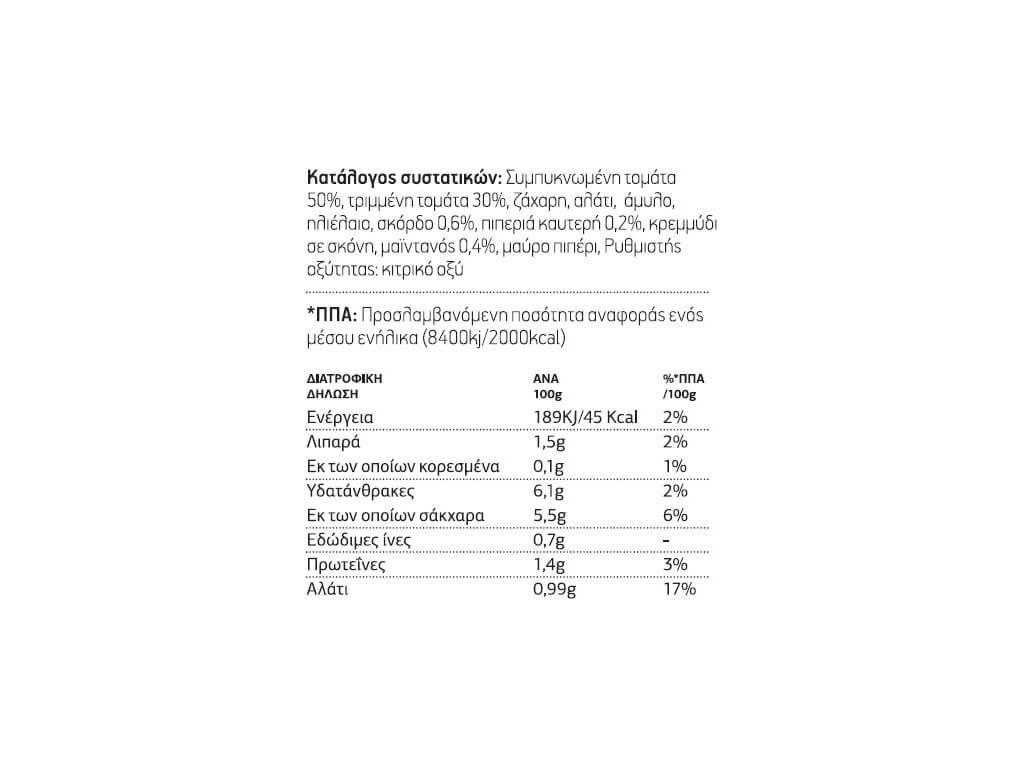 Arrabbiata – Έτοιμη σάλτσα τομάτας καυτερή